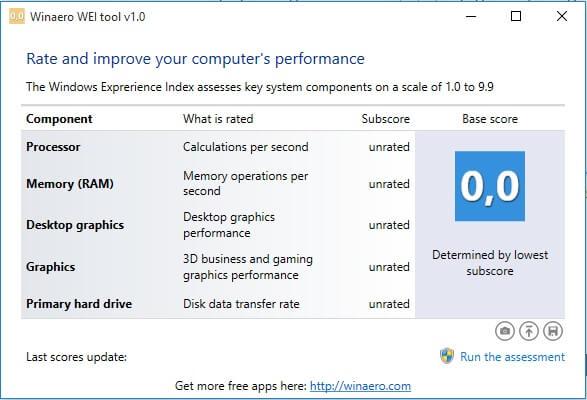 Как узнать индекс производительности в windows 10 WinaeroWEI Tool