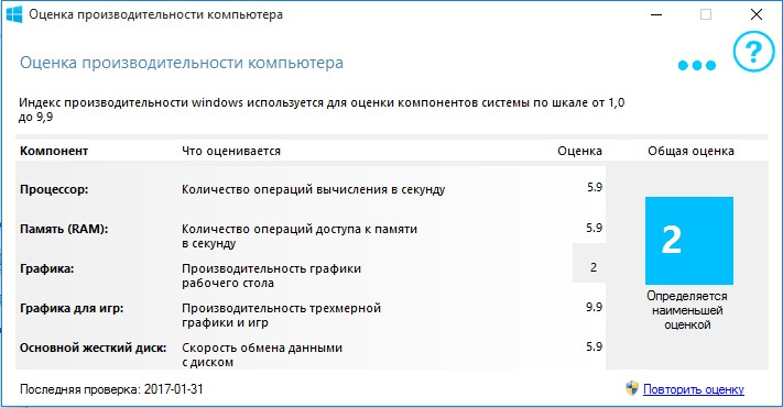 Как узнать индекс производительности в windows 10 с помощью программ WSAT