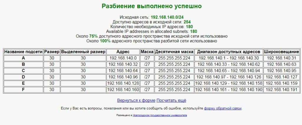 Разделить сеть на подсети онлайн VLSM Calculator