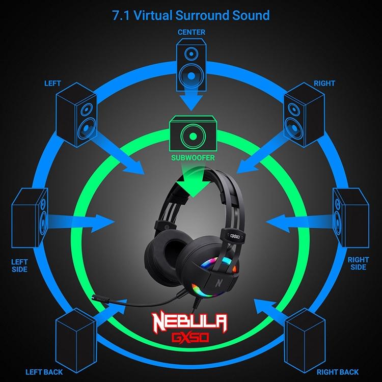 игровая стерео гарнитура Rosewill Nebula GX50