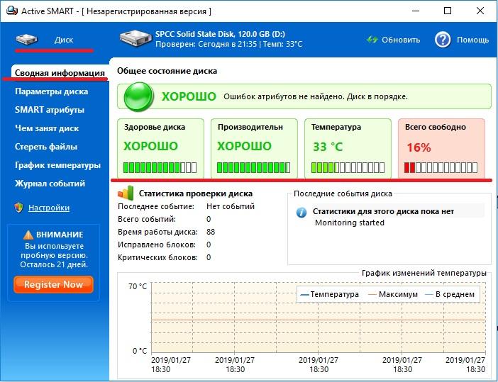 контроль дисков ActiveSMART