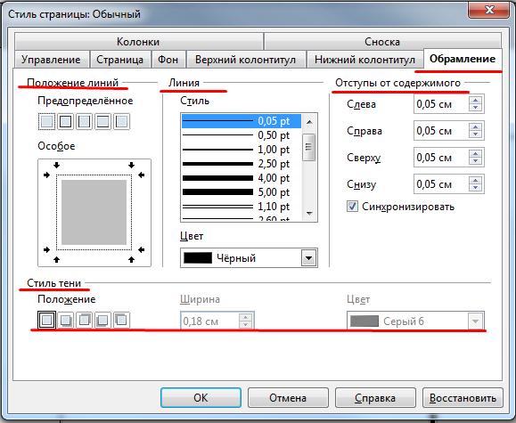 Обрамление в OpenOffice